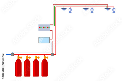 Photo Automatic fire extinguishing system