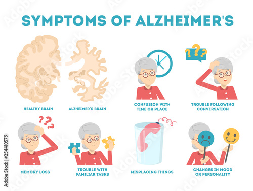 Alzheimer disease symptoms infographic. Memory loss and problem Canvas Print