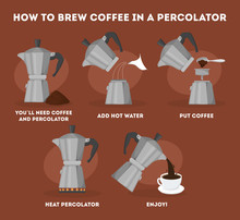 How To Make Coffee Drink In Percolator