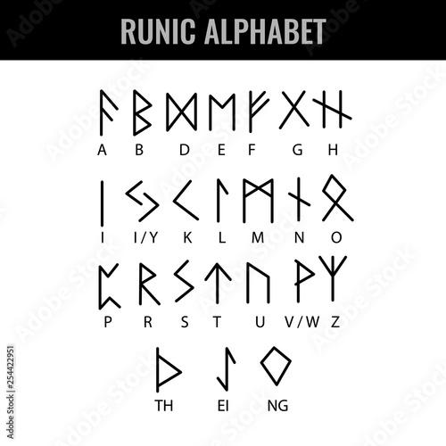 Photo  Runic Alphabet and its Latin letter interpretation