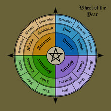 Wheel Of The Year. Wiccan Cale...