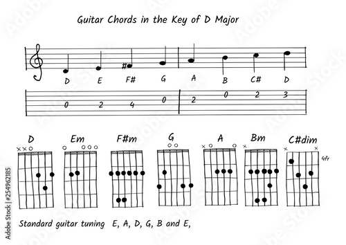 Valokuva handwriting, Guitar chord in the key of D, Note and tab vector