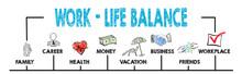 Work Life Balance Concept. Cha...