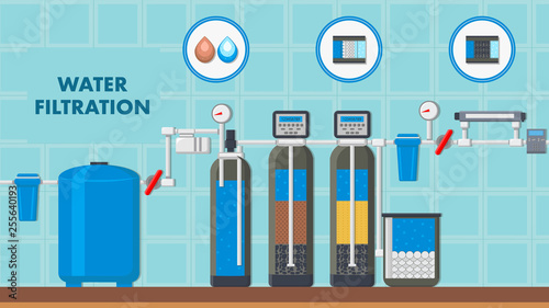 Fotografía Water Filtration System Web Banner with Text Space