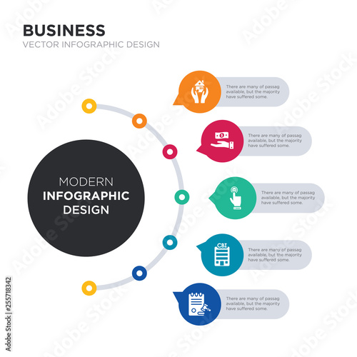 Fotografie, Obraz  modern business infographic illustration design contains competition commission,
