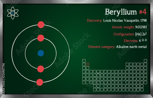 Detailed infographic of the element of Beryllium. Wallpaper Mural
