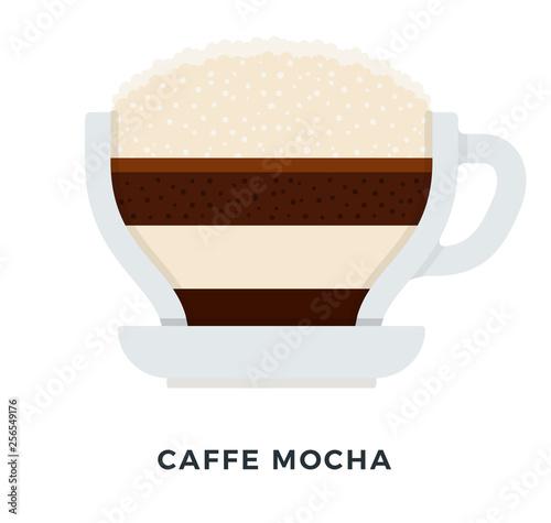 Fotografie, Obraz  Caffe Mocha vector flat isolated