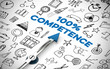 Leinwanddruck Bild - Competence concept with compass and lettering