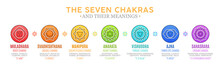 The Seven Chakras And Their Me...