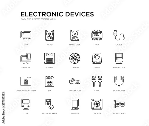 set of 20 line icons such as projector, sim, operating system, drive, turbine, floppy, devices, ram, hard disk, hard Wallpaper Mural