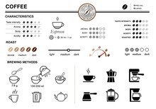 Coffee Infographic Icons. Set ...