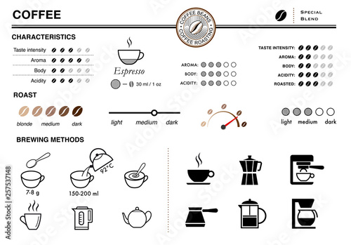 Fotomural Coffee infographic icons