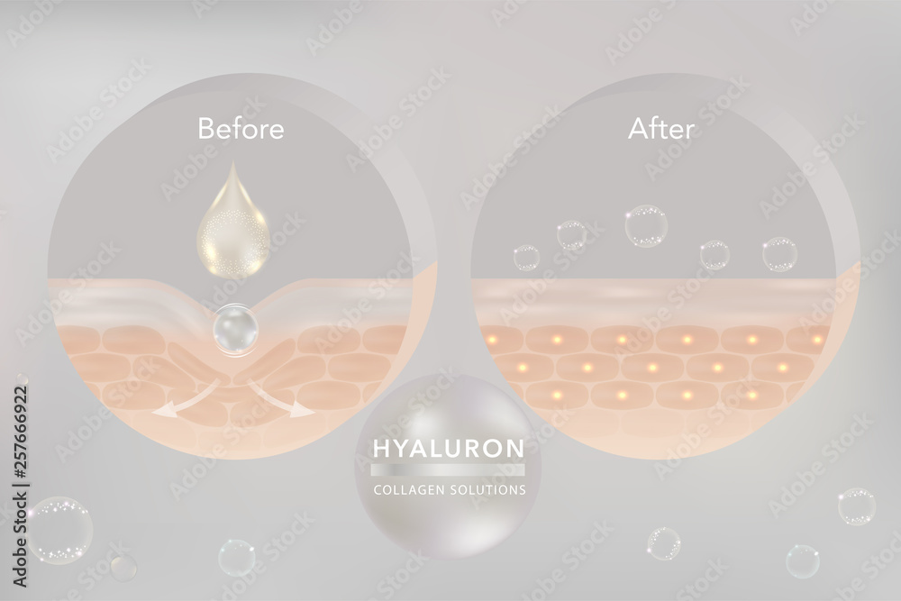 Fototapeta Hyaluronic acid skin solutions ad, white collagen serum drop with cosmetic advertising background ready to use. illustration vector.