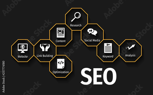 Fotografía SEO search engine optimization banner web icon for business and marketing, traffic, ranking, optimization, link and keyword