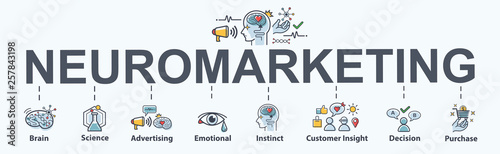 Fotografie, Obraz  neuromarketing banner web icon for business and social media marketing, brain, purchase, science, customer insight and advertise
