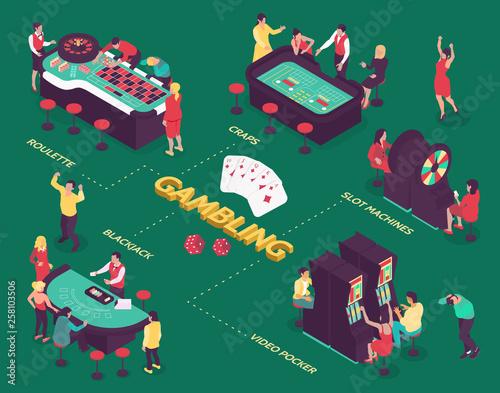 Photo Casino Isometric Flowchart