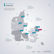 Denmark vector map with infographic elements, pointer marks.