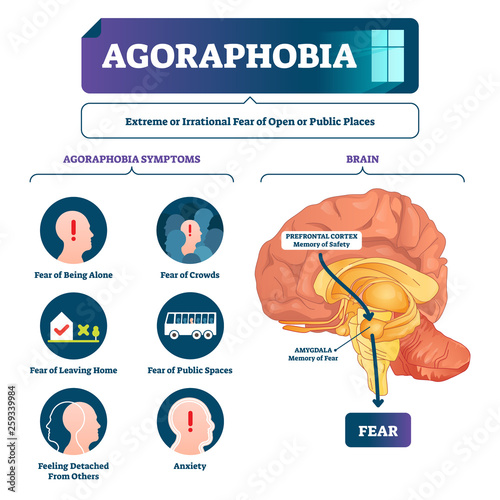Photo Agoraphobia vector illustration