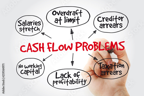 Hand writing Cash flow problems with marker, business concept strategy mind map Wallpaper Mural