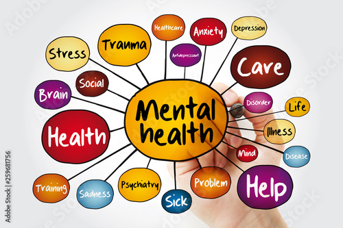 Photo Mental health mind map flowchart with marker, health concept for presentations a