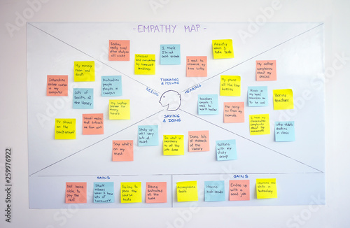 Fotografia  Empathy map, user experience (ux) methodology and design thinking technique used as a collaborative tool that teams can use to gain a deeper insight into their customers, users and clients