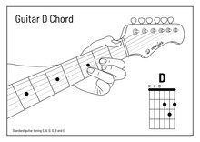 D Chord - D Major Open Chord For Beginners, Vector. Hand Draw