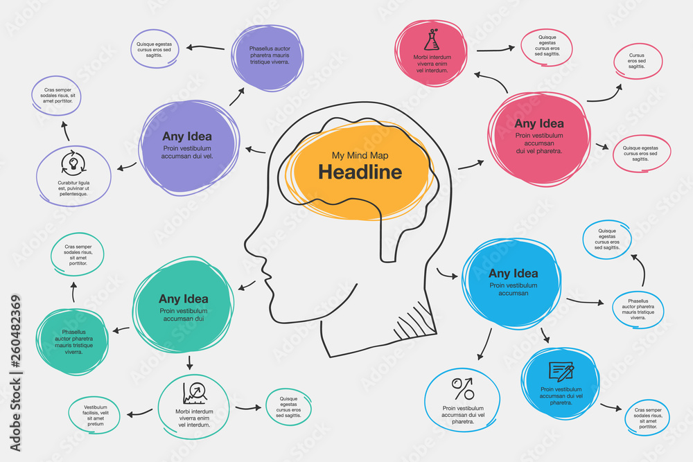 Fototapety, obrazy: Hand drawn infographic for mind map visualization template with head and brain as a main symbol, colorful circles and icons. Easy to use for your design or presentation.