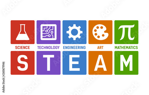 Fototapeta STEAM - science, technology, engineering, art and mathematics with text flat color vector for education apps and websites obraz