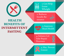 Health Benefits Of Intermitten...