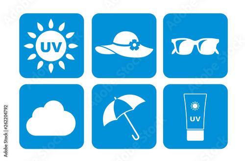 UV Care icon set Wallpaper Mural