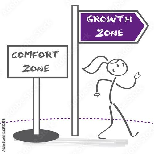 Fotografia Comfort zone vs growth zone