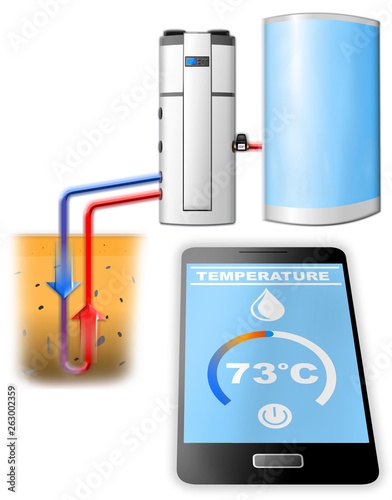 Smart house control - app Heating Water Control (groundwater pump