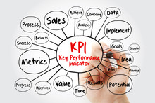 KPI - Key Performance Indicato...