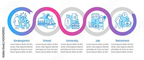 Obraz na plátně Human lifecycle vector infographic template