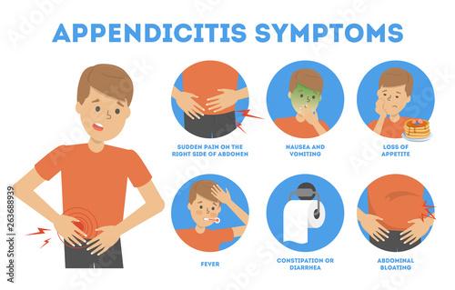 Valokuvatapetti Appendicitis symptoms infographic