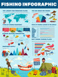 Fishing catch, fisher sport infographic