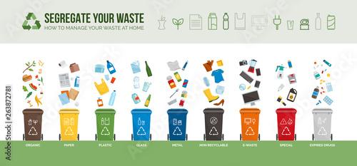 Fotografia, Obraz  Waste segregation and recycling infographic