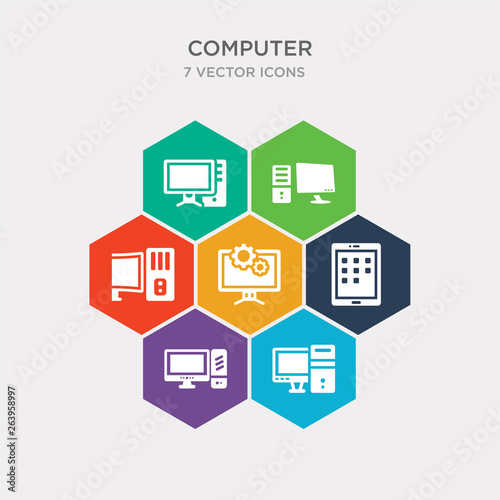 Fototapeta simple set of pc computer with monitor, pc with monitor, tablet tool, computer and monitor tools icons, contains such as icons computer tower and and tower the more