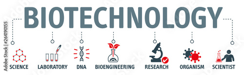 Fotografía Modern icons set of biotechnology concept