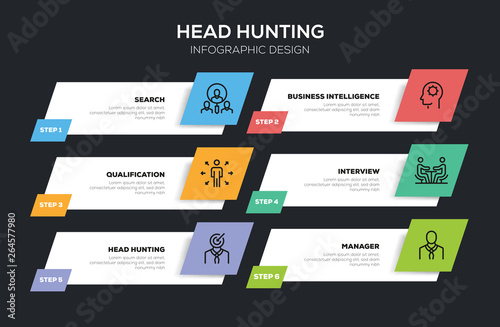 HEAD HUNTING INFOGRAPHIC DESIGN Canvas Print