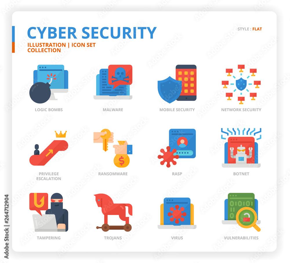 Fototapeta Cyber Security icon set