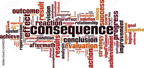 Consequence word cloud Wallpaper Mural