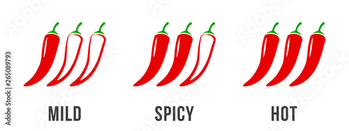Spicy chili pepper level labels Fotobehang