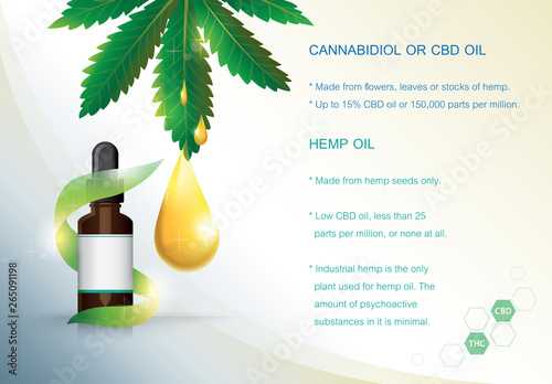 CBD oil and hemp oil benefits,Medical uses for body is