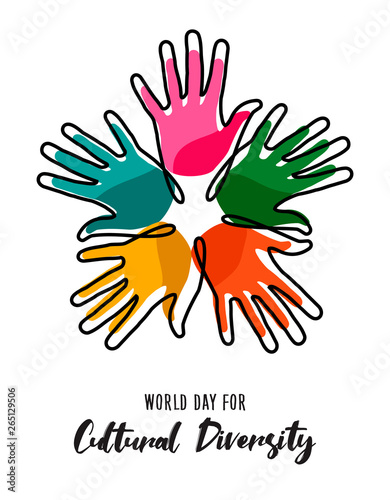 Cultural Diversity Day poster of color human hands