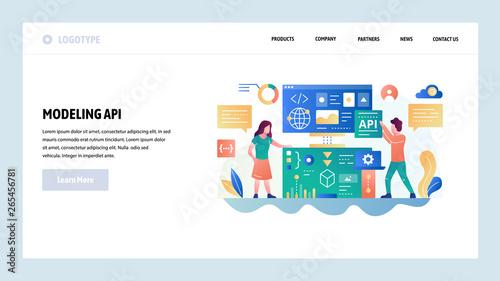 веб моделинг сайты