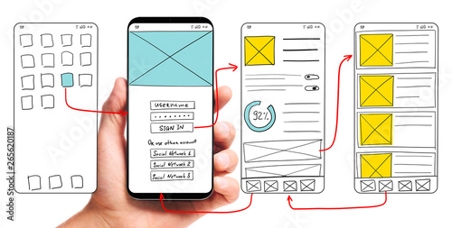 Obraz UI development. Male hand holding smartphone with wireframed user interface screen prototypes of a mobile application on white background. - fototapety do salonu