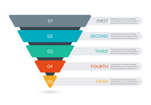 Sales And Marketing Funnel. Bu...