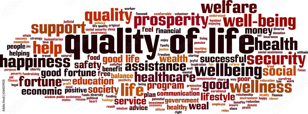 Fototapeta Quality of life word cloud
