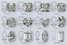 Twelve Popular Diamond Shapes With Titles, Diagrams On White Background
